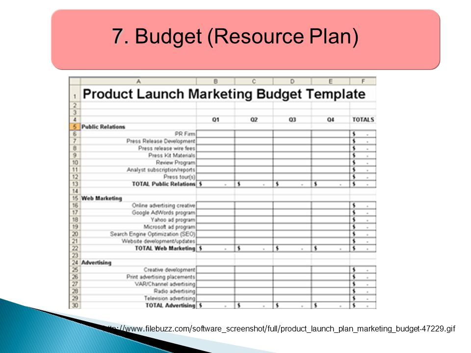 7. 7. Budget (Resource Plan) http://www.filebuzz.com/software_screenshot/full/product_launch_plan_marketing_budget-47229.gif