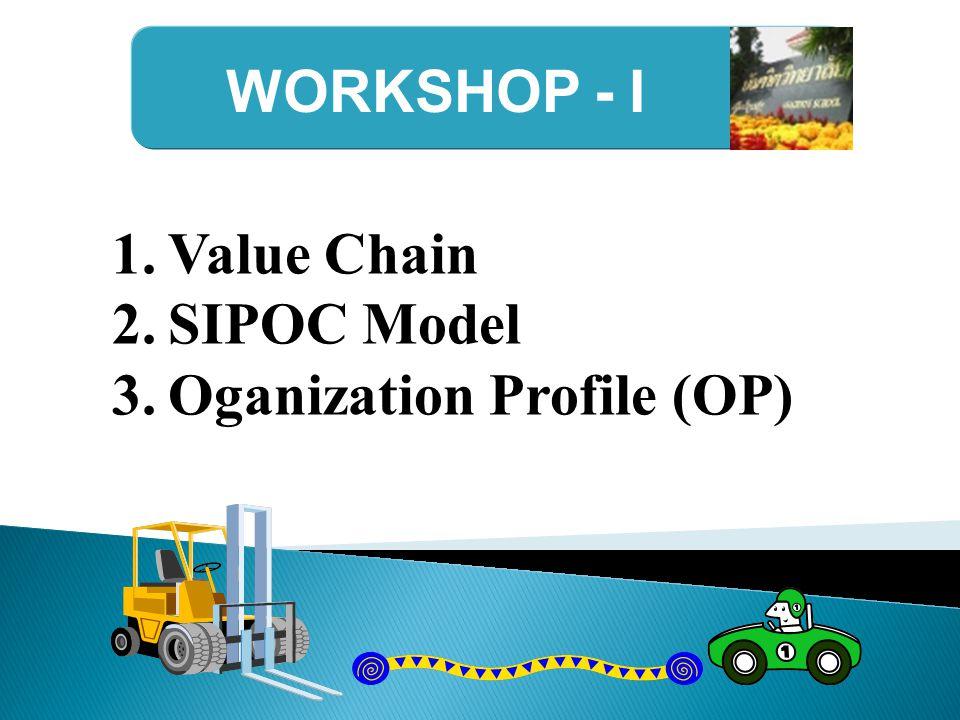 WORKSHOP - I 1.Value Chain 2.SIPOC Model 3.Oganization Profile (OP)