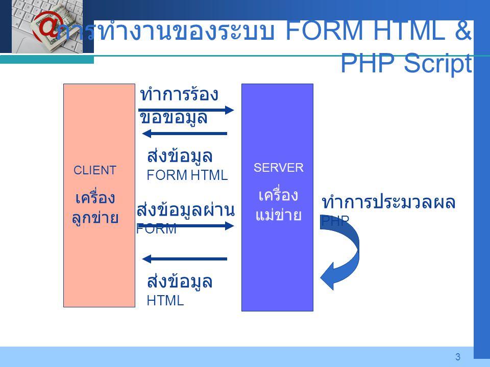 Company LOGO 3 การทำงานของระบบ FORM HTML & PHP Script SERVER เครื่อง แม่ข่าย CLIENT เครื่อง ลูกข่าย ทำการร้อง ขอข้อมูล ส่งข้อมูล FORM HTML ทำการประมวลผล PHP ส่งข้อมูลผ่าน FORM ส่งข้อมูล HTML