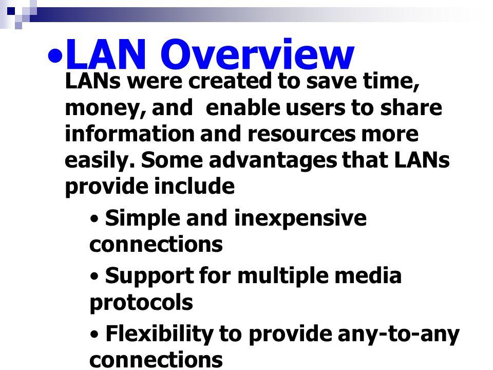 Outside resources Firewall Gateway DMZ Data network LAN WAN Server Printer Hub/Switch Media PC Workstation/Clients LAN
