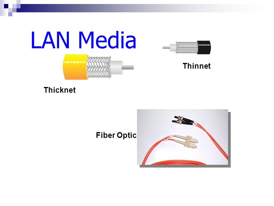 LAN Media RJ-45 STP : Shielded Twisted Pair UTP : Unshielded Twisted Pair