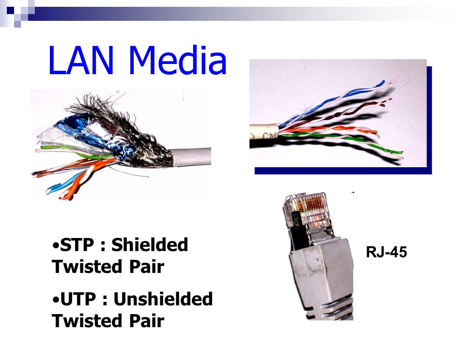 LAN Media RJ-45 STP : Shielded Twisted Pair UTP : Unshielded Twisted Pair