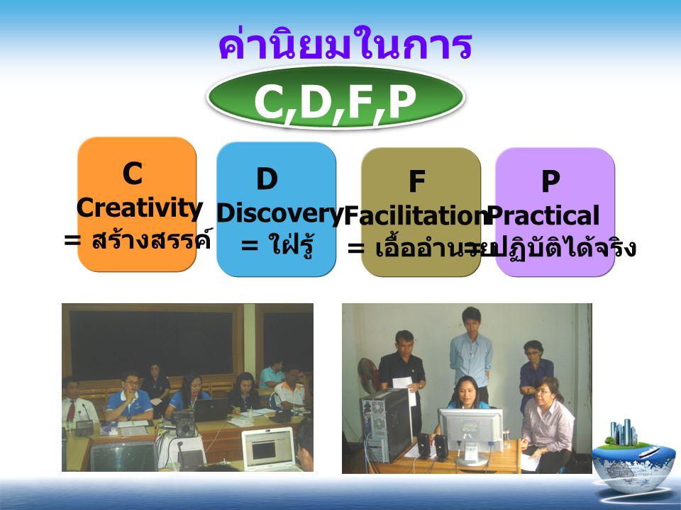 ค่านิยมในการ ขับเคลื่อน C,D,F,PC,D,F,P C,D,F,PC,D,F,P C Creativity = สร้างสรรค์ D Discovery = ใฝ่รู้ F Facilitation = เอื้ออำนวย P Practical = ปฏิบัติ