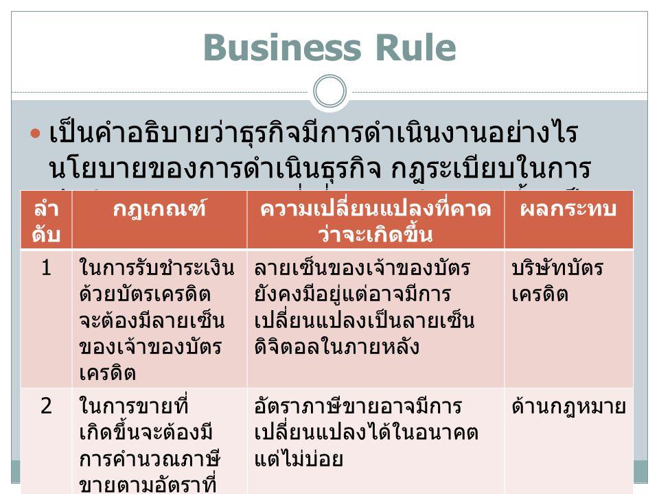 Business Rule เป็นคำอธิบายว่าธุรกิจมีการดำเนินงานอย่างไร นโยบายของการดำเนินธุรกิจ กฎระเบียบในการ ปฏิบัติงาน กฎหมายที่เกี่ยวข้องกับธุรกิจนั้น เป็น ต้น