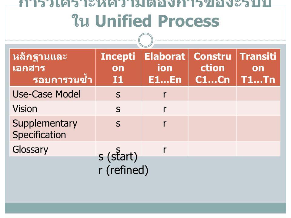 การวิเคราะห์ความต้องการของะรบบ ใน Unified Process หลักฐานและ เอกสาร รอบการวนซ้ำ Incepti on I1 Elaborat ion E1...En Constru ction C1…Cn Transiti on T1…