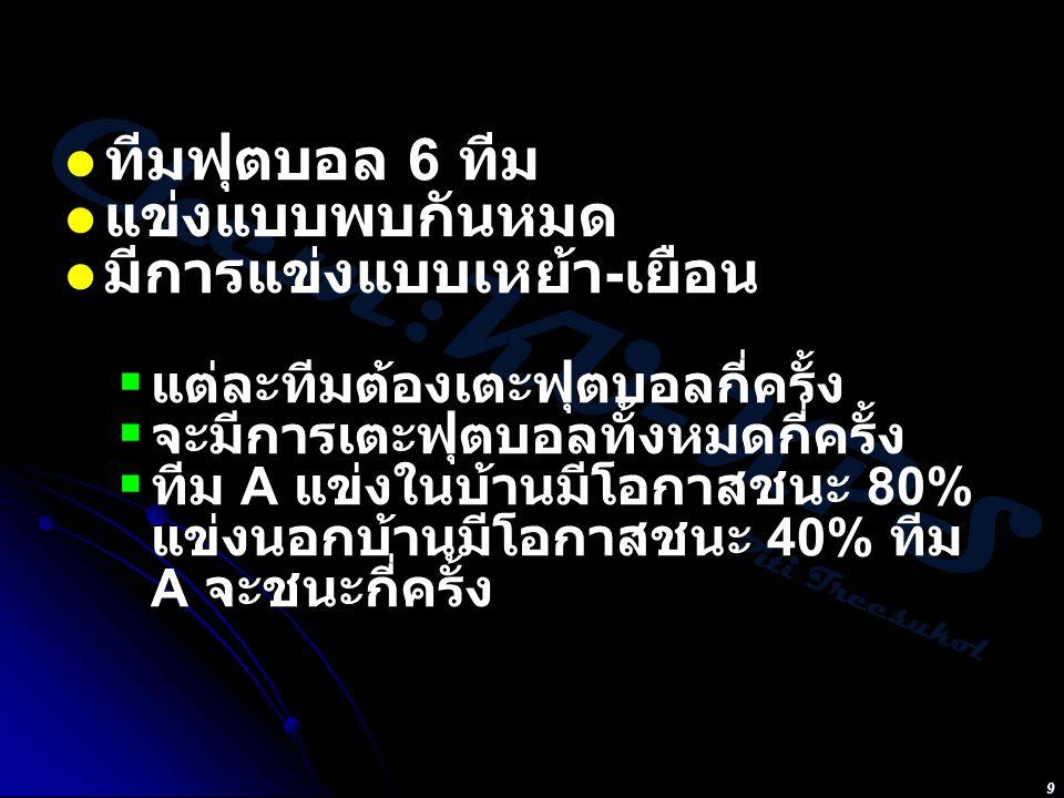 Chem:KU-KPS Piti Treesukol 10 ลูกเต๋า มี 6 หน้า  ความน่าจะเป็นที่จะทอยลูกเต๋าได้ แต้ม 3 เท่ากับเท่าใด  ทอยลูกเต๋า 24 ครั้ง จะได้แต้มใด บ่อยที่สุด และได้กี่ครั้ง  ทอยลูกเต๋า 2000 ครั้ง จะได้แต้ม รวมกันเท่าใด  มีลูกเต๋าสามครั้ง มีความน่าจะเป็น เท่าใดที่ได้แต้มรวมกันเท่ากับ 10  ถ้าหน้าลูกเต๋ามีแต้ม เป็น 1 2 3 3 4 6 ผลที่ได้จะเปลี่ยนไปอย่างไร