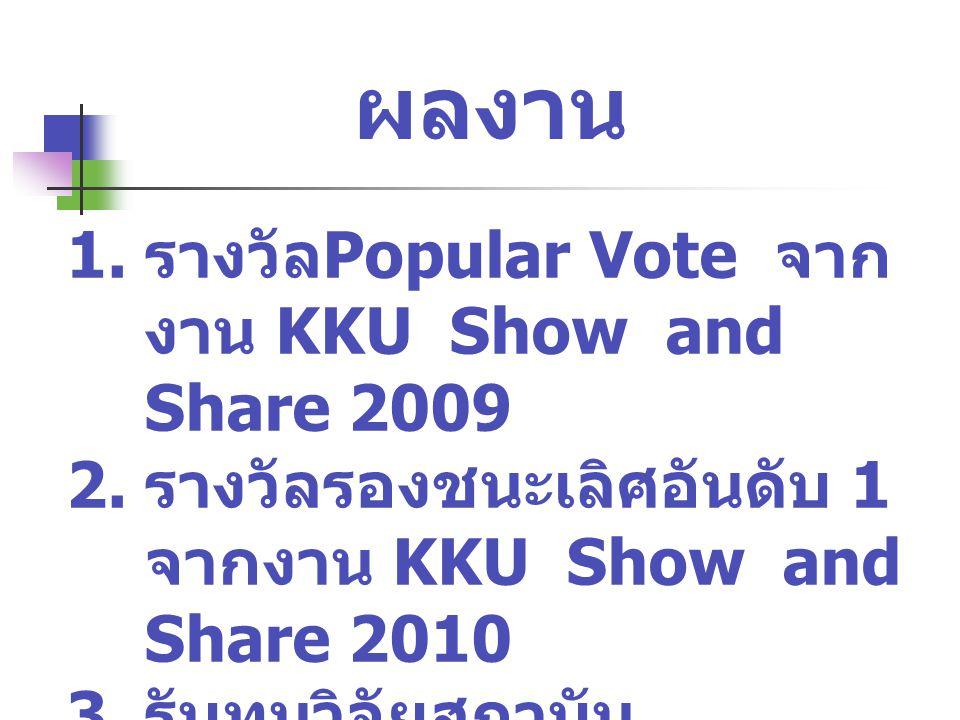 ผลงาน 1. รางวัล Popular Vote จาก งาน KKU Show and Share 2009 2. รางวัลรองชนะเลิศอันดับ 1 จากงาน KKU Show and Share 2010 3. รับทุนวิจัยสถาบัน ปีงบประมา