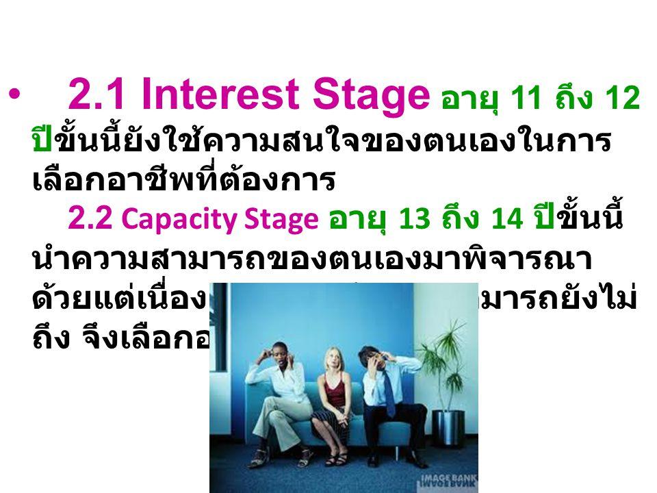 2.1 Interest Stage อายุ 11 ถึง 12 ปีขั้นนี้ยังใช้ความสนใจของตนเองในการ เลือกอาชีพที่ต้องการ 2.2 Capacity Stage อายุ 13 ถึง 14 ปีขั้นนี้ นำความสามารถขอ