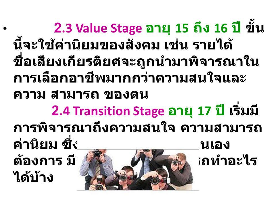 2.3 Value Stage อายุ 15 ถึง 16 ปี ขั้น นี้จะใช้ค่านิยมของสังคม เช่น รายได้ ชื่อเสียงเกียรติยศจะถูกนำมาพิจารณาใน การเลือกอาชีพมากกว่าความสนใจและ ความ ส