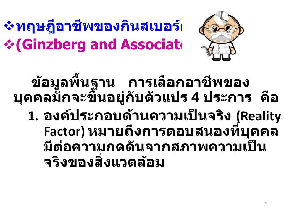  ทฤษฎีอาชีพของกินสเบอร์ก  (Ginzberg and Associates' Theory) ข้อมูลพื้นฐาน การเลือกอาชีพของ บุคคลมักจะขึ้นอยู่กับตัวแปร 4 ประการ คือ 1. องค์ประกอบด้า