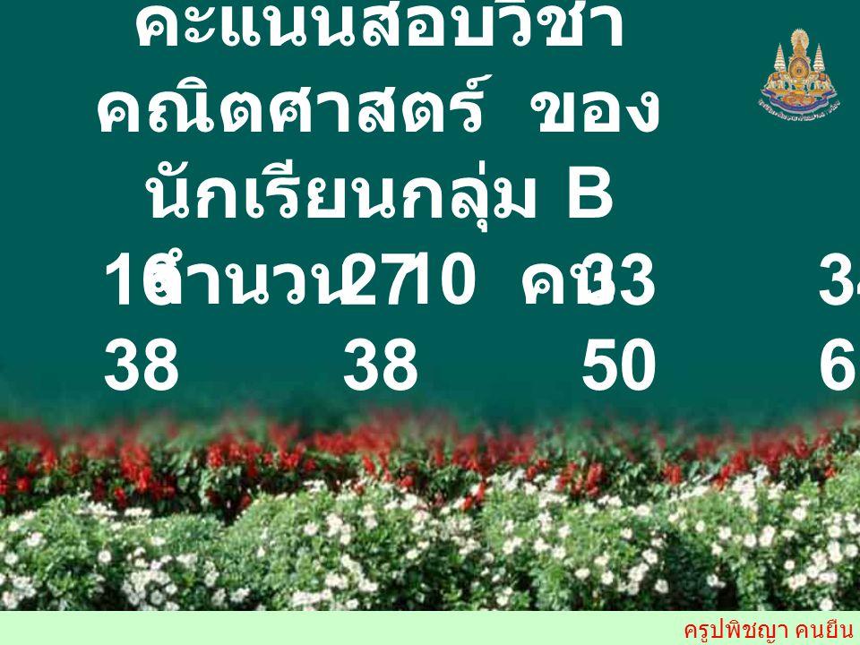 ครูปพิชญา คนยืน คะแนนสอบวิชา คณิตศาสตร์ ของ นักเรียนกลุ่ม B จำนวน 10 คน 8 16 27 33 34 36 38 38 50 60