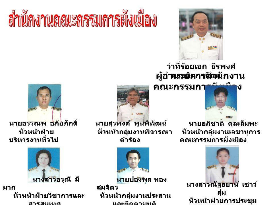 ว่าที่ร้อยเอก ธีรพงศ์ ครุธดิลกานันท์ ผู้อำนวยการสำนักงาน คณะกรรมการผังเมือง นายอภิชาติ ดุละลัมพะ หัวหน้ากลุ่มงานเลขานุการ คณะกรรมการผังเมือง นายอรรณพ