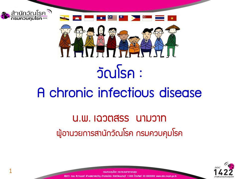 วัณโรค : A chronic infectious disease น.พ. เฉวตสรร นามวาท ผู้อำนวยการสำนักวัณโรค กรมควบคุมโรค 1