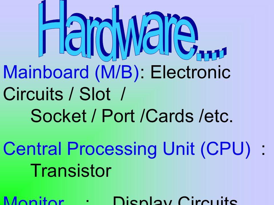 Hard Disk Floppy Drive CD-ROM Keyboard Mouse etc.