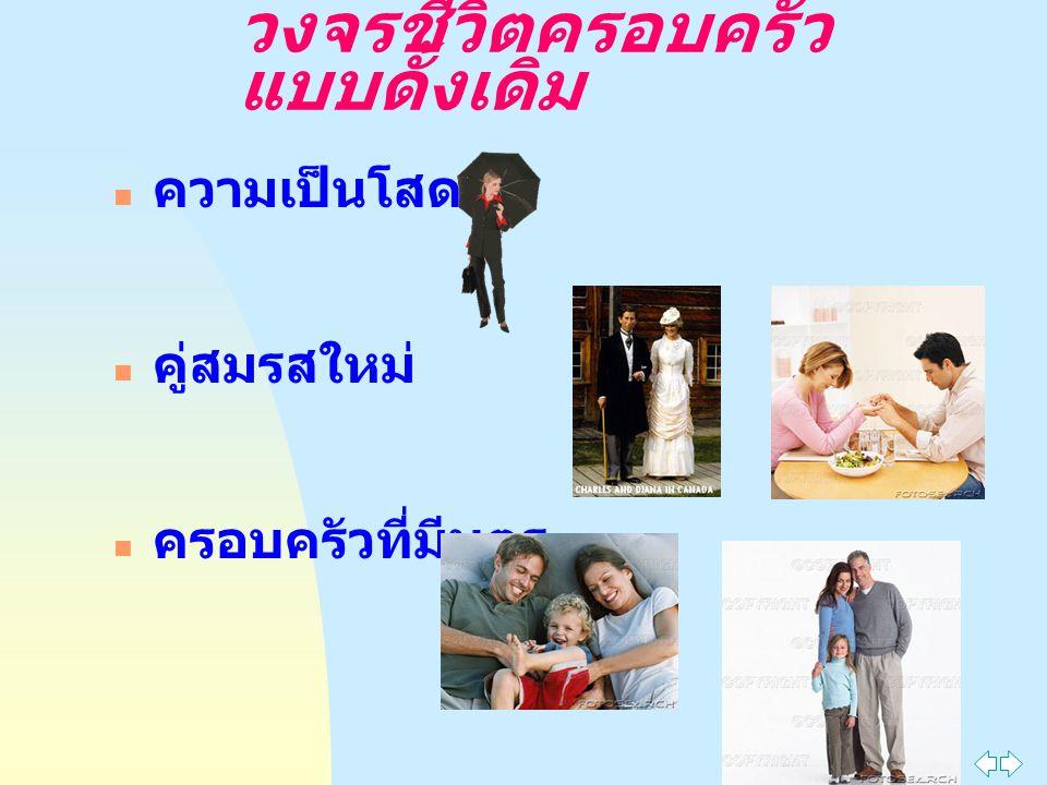 Jump to first page วงจรชีวิตครอบครัว แบบดั้งเดิม n ความเป็นโสด n คู่สมรสใหม่ n ครอบครัวที่มีบุตร