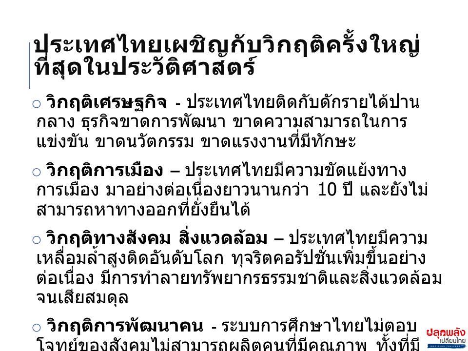 ประเทศไทยเผชิญกับวิกฤติครั้งใหญ่ ที่สุดในประวัติศาสตร์ o วิกฤติเศรษฐกิจ - ประเทศไทยติดกับดักรายได้ปาน กลาง ธุรกิจขาดการพัฒนา ขาดความสามารถในการ แข่งขัน ขาดนวัตกรรม ขาดแรงงานที่มีทักษะ o วิกฤติการเมือง – ประเทศไทยมีความขัดแย้งทาง การเมือง มาอย่างต่อเนื่องยาวนานกว่า 10 ปี และยังไม่ สามารถหาทางออกที่ยั่งยืนได้ o วิกฤติทางสังคม สิ่งแวดล้อม – ประเทศไทยมีความ เหลื่อมล้ำสูงติดอันดับโลก ทุจริตคอรัปชั่นเพิ่มขึ้นอย่าง ต่อเนื่อง มีการทำลายทรัพยากรธรรมชาติและสิ่งแวดล้อม จนเสียสมดุล o วิกฤติการพัฒนาคน - ระบบการศึกษาไทยไม่ตอบ โจทย์ของสังคมไม่สามารถผลิตคนที่มีคุณภาพ ทั้งที่มี งบประมาณสูงอันดับสองของโลก แต่ผลสัมฤทธิ์ทาง การศึกษากลับต่ำกว่าประเทศเพื่อนบ้าน