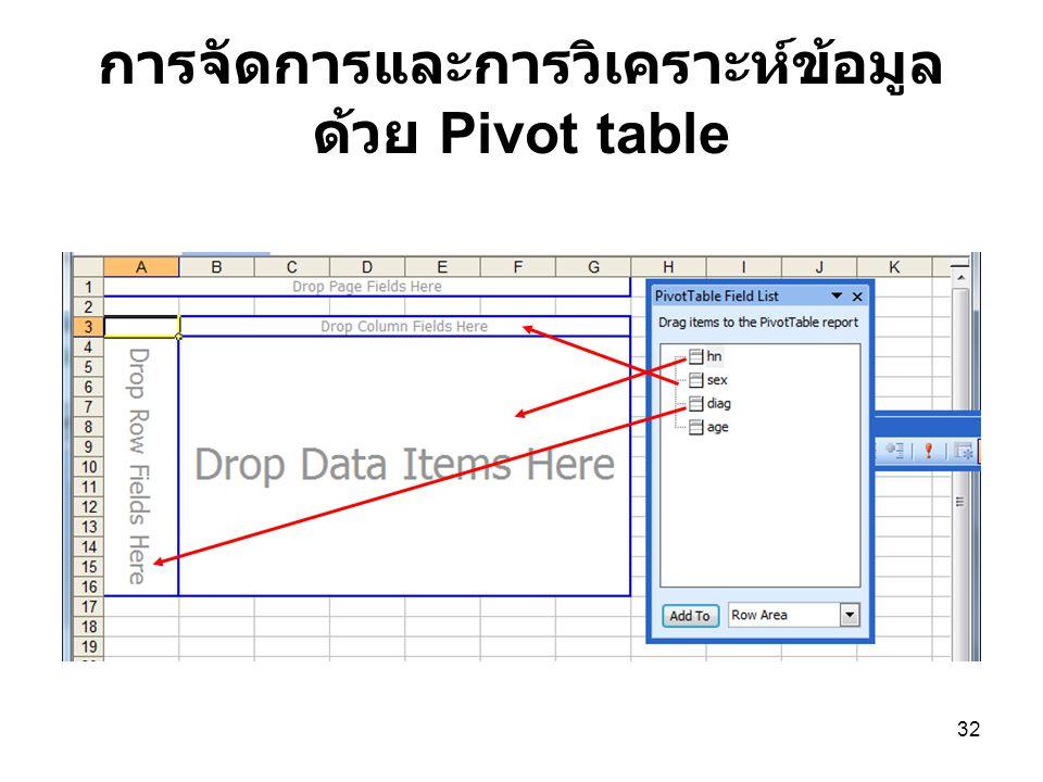 32 การจัดการและการวิเคราะห์ข้อมูล ด้วย Pivot table