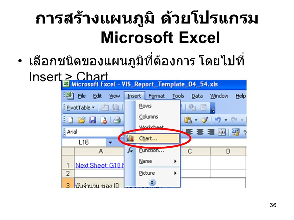 36 การสร้างแผนภูมิ ด้วยโปรแกรม Microsoft Excel เลือกชนิดของแผนภูมิที่ต้องการ โดยไปที่ Insert > Chart