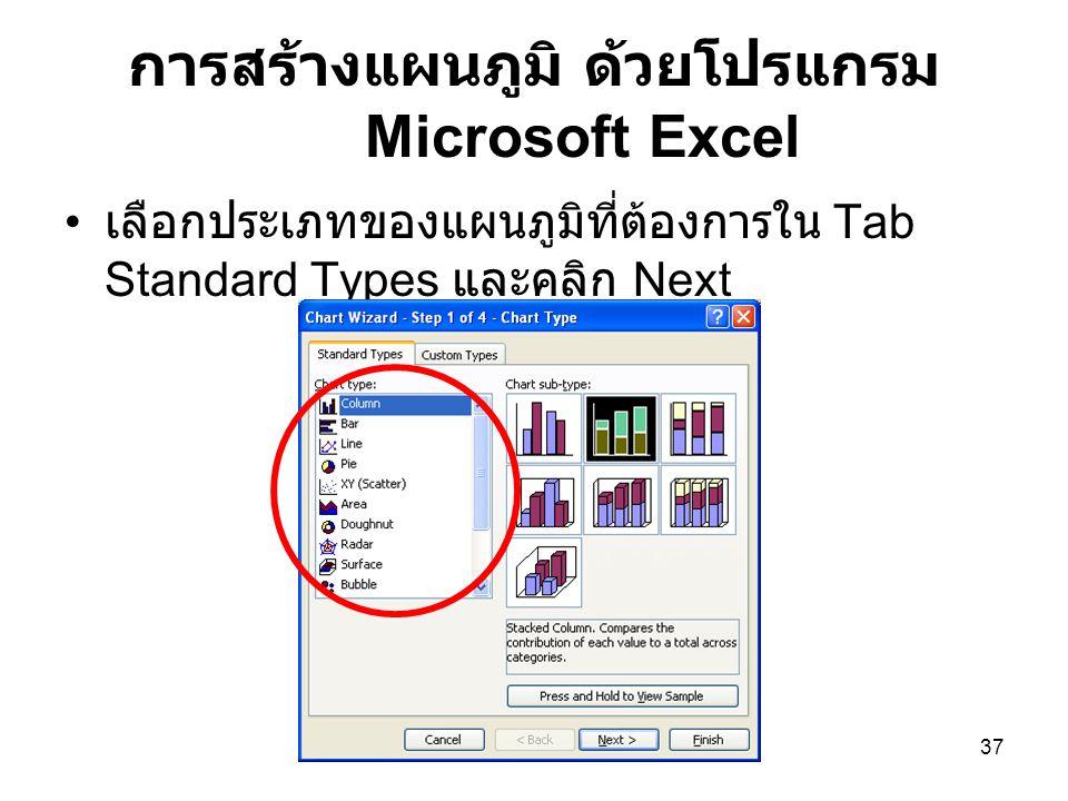 37 การสร้างแผนภูมิ ด้วยโปรแกรม Microsoft Excel เลือกประเภทของแผนภูมิที่ต้องการใน Tab Standard Types และคลิก Next