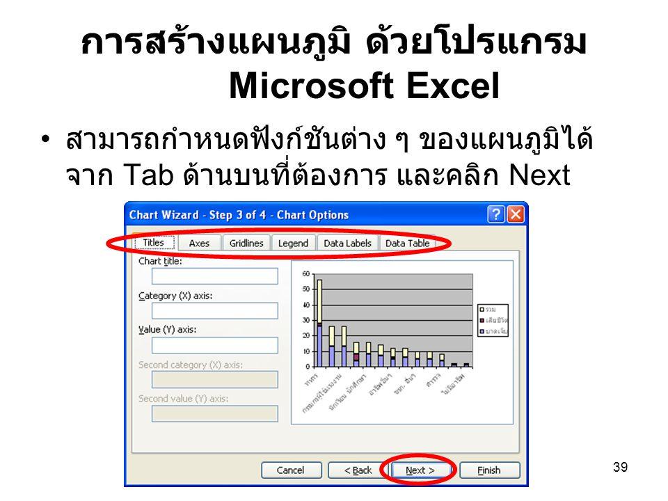 39 การสร้างแผนภูมิ ด้วยโปรแกรม Microsoft Excel สามารถกำหนดฟังก์ชันต่าง ๆ ของแผนภูมิได้ จาก Tab ด้านบนที่ต้องการ และคลิก Next