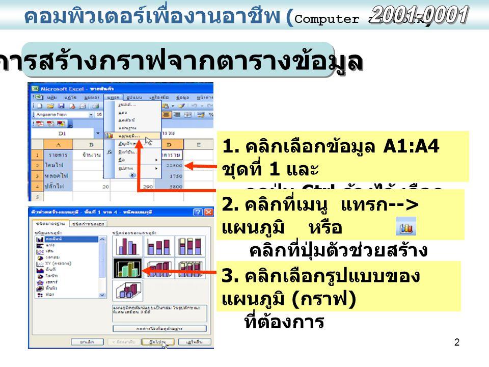 2 คอมพิวเตอร์เพื่องานอาชีพ ( Computer at Work ) การสร้างกราฟจากตารางข้อมูล 1. คลิกเลือกข้อมูล A1:A4 ชุดที่ 1 และ กดปุ่ม Ctrl ค้างไว้ เลือก ข้อมูลชุดที