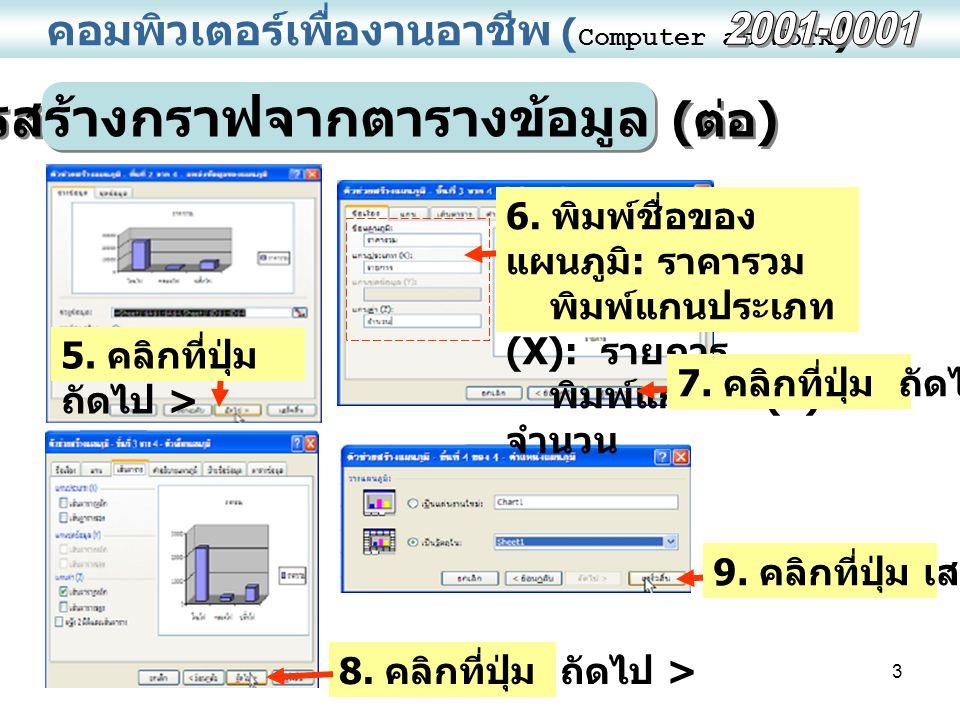 3 คอมพิวเตอร์เพื่องานอาชีพ ( Computer at Work ) การสร้างกราฟจากตารางข้อมูล ( ต่อ ) 8. คลิกที่ปุ่ม ถัดไป > 5. คลิกที่ปุ่ม ถัดไป > 6. พิมพ์ชื่อของ แผนภู