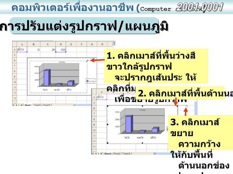4 คอมพิวเตอร์เพื่องานอาชีพ ( Computer at Work ) การปรับแต่งรูปกราฟ / แผนภูมิ 1. คลิกเมาส์ที่พื้นว่างสี ขาวใกล้รูปกราฟ จะปรากฎเส้นประ ให้ คลิกที่มุมบนข