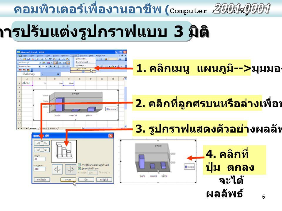 5 คอมพิวเตอร์เพื่องานอาชีพ ( Computer at Work ) การปรับแต่งรูปกราฟแบบ 3 มิติ 2. คลิกที่ลูกศรบนหรือล่างเพื่อปรับมุมมอง 3. รูปกราฟแสดงตัวอย่างผลลัพธ์ที่
