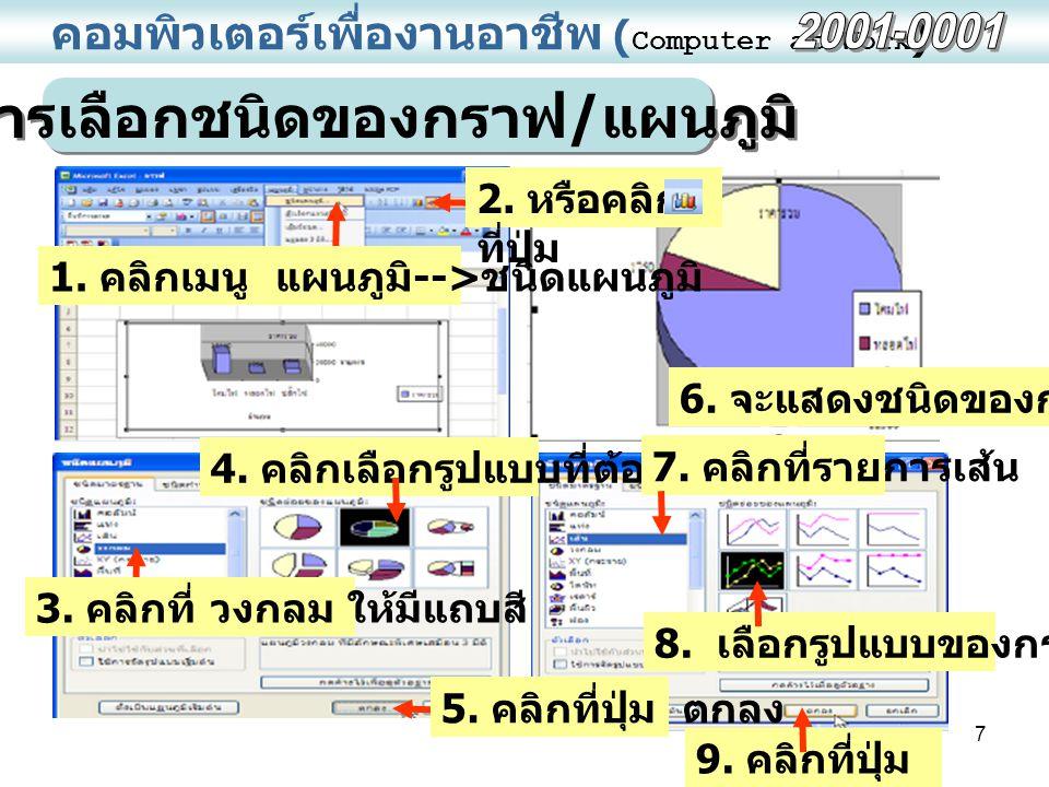 7 คอมพิวเตอร์เพื่องานอาชีพ ( Computer at Work ) การเลือกชนิดของกราฟ / แผนภูมิ 4. คลิกเลือกรูปแบบที่ต้องการ 6. จะแสดงชนิดของกราฟวงกลม 7. คลิกที่รายการเ