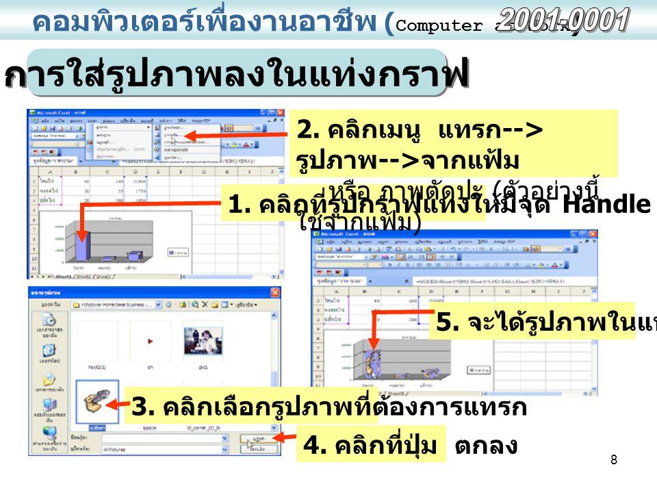 8 คอมพิวเตอร์เพื่องานอาชีพ ( Computer at Work ) การใส่รูปภาพลงในแท่งกราฟ 1. คลิกที่รูปกราฟแท่งให้มีจุด Handle 2. คลิกเมนู แทรก --> รูปภาพ --> จากแฟ้ม