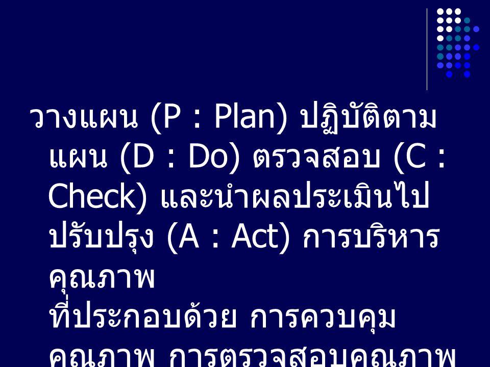 วางแผน (P : Plan) ปฏิบัติตาม แผน (D : Do) ตรวจสอบ (C : Check) และนำผลประเมินไป ปรับปรุง (A : Act) การบริหาร คุณภาพ ที่ประกอบด้วย การควบคุม คุณภาพ การตรวจสอบคุณภาพ และการประเมินคุณภาพ