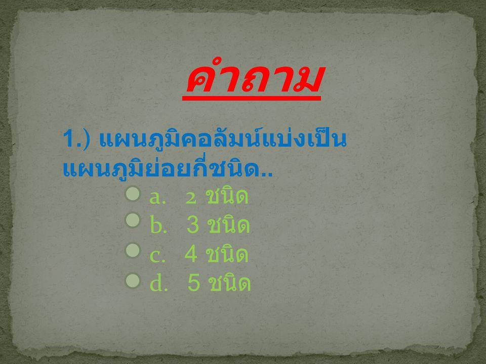 คำถาม 1.) แผนภูมิคอลัมน์แบ่งเป็น แผนภูมิย่อยกี่ชนิด.. a. 2 ชนิด b. 3 ชนิด c. 4 ชนิด d. 5 ชนิด