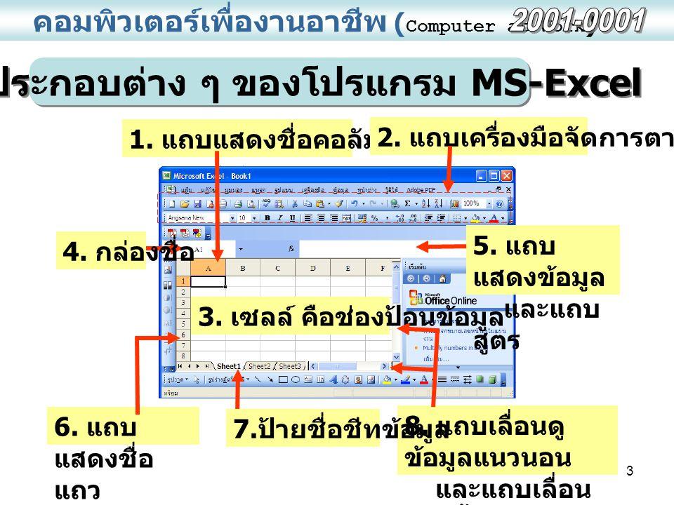 3 คอมพิวเตอร์เพื่องานอาชีพ ( Computer at Work ) ส่วนประกอบต่าง ๆ ของโปรแกรม MS-Excel 1. แถบแสดงชื่อคอลัมน์ / สดมภ์ 2. แถบเครื่องมือจัดการตาราง 3. เซลล
