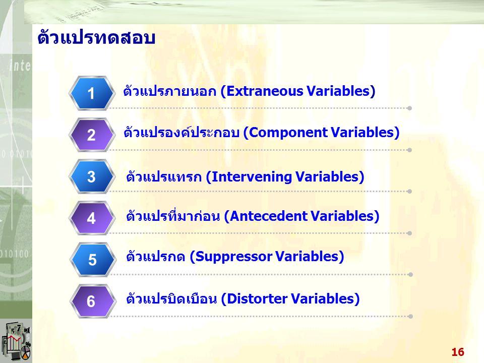 ตัวแปรกดดัน (Suppressive variable)-ตัวแปรกดดัน (Suppressive variable)- ตัวแปรที่ผู้วิจัยไม่ ต้องการศึกษา แต่มีอิทธิพลต่อตัวแปรอิสระให้เกิดผลกับตัวแปร