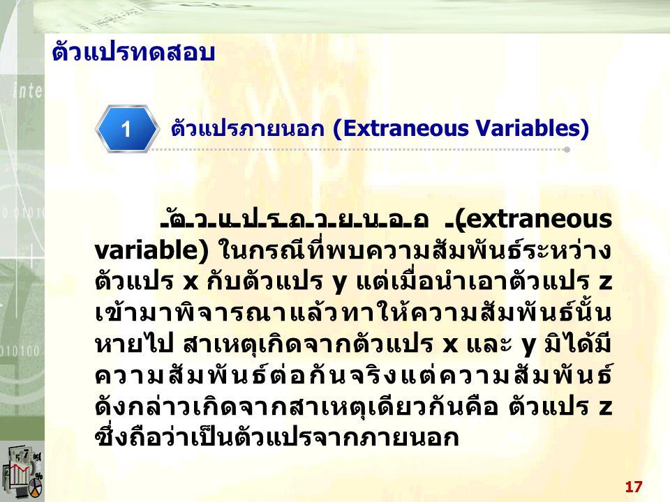 ตัวแปรทดสอบ 16 ตัวแปรภายนอก (Extraneous Variables) 1 ตัวแปรองค์ประกอบ (Component Variables) 2 ตัวแปรแทรก (Intervening Variables) 33 ตัวแปรที่มาก่อน (A