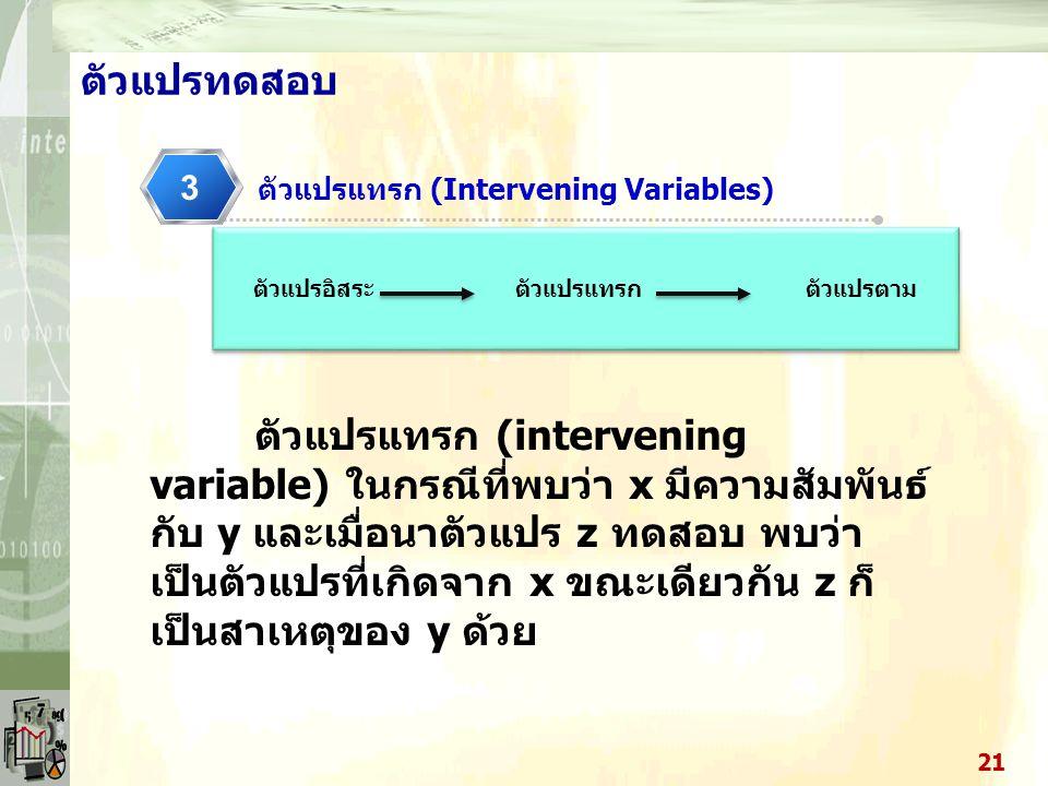 ตัวแปรองค์ประกอบ (Component Variables) 2 องค์ประกอบที่ 1 องค์ประกอบที่ 2 องค์ประกอบที่ 3 องค์ประกอบที่ 4 องค์ประกอบที่ 5. องค์ประกอบที่ N ตัวแปรอิสระ