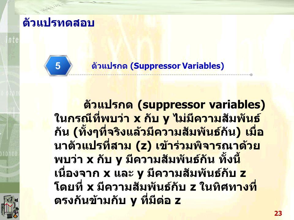 ตัวแปรที่มาก่อน (Antecedent Variables) 44 ตัวแปรที่มาก่อน ตัวแปรอิสระ ตัวแปรตาม 22 ตัวแปรทดสอบ ตัวแปรมาก่อน (antecedent) ใน การศึกษาความสัมพันธ์ระหว่า