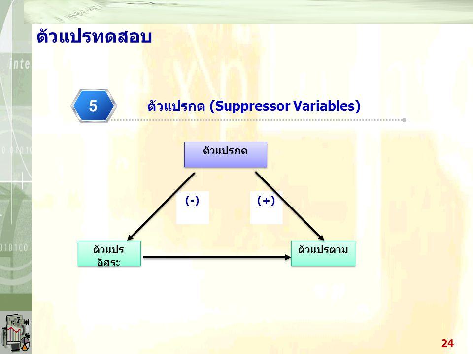 ตัวแปรกด (Suppressor Variables) 5 23 ตัวแปรทดสอบ ตัวแปรกด (suppressor variables) ในกรณีที่พบว่า x กับ y ไม่มีความสัมพันธ์ กัน ( ทั้งๆที่จริงแล้วมีความ