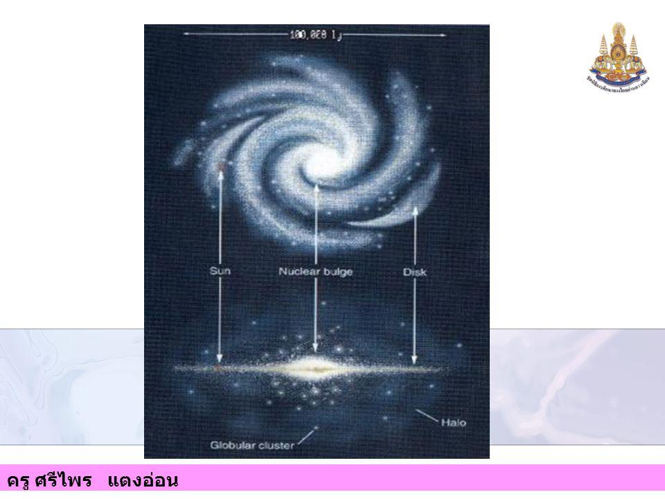 กาแล็กซี ทางช้างเผือก ครู ศรีไพร แตงอ่อน