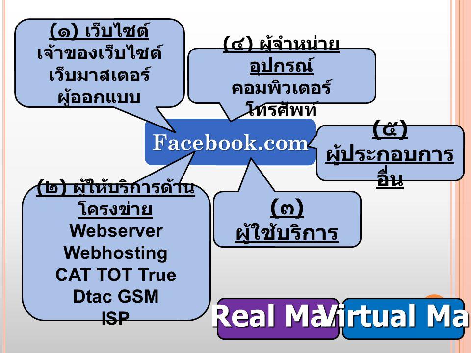 Facebook.com ( ๑ ) เว็บไซต์ เจ้าของเว็บไซต์ เว็บมาสเตอร์ ผู้ออกแบบ ( ๒ ) ผู้ให้บริการด้าน โครงข่าย Webserver Webhosting CAT TOT True Dtac GSM ISP ( ๓
