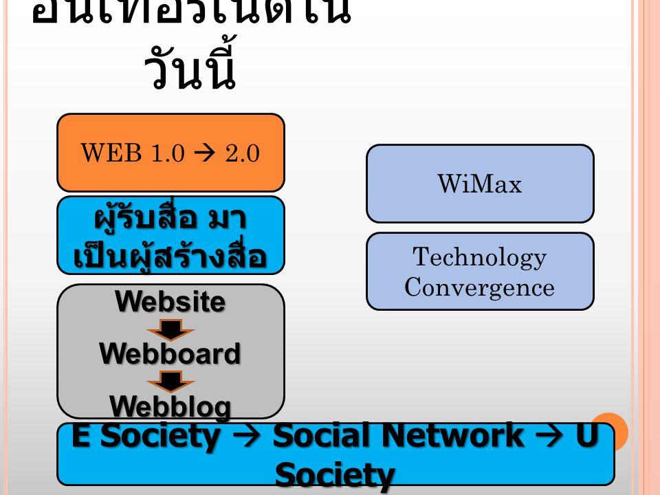 WEB 1.0  2.0 ผู้รับสื่อ มา เป็นผู้สร้างสื่อ WebsiteWebboardWebblog โลก อินเทอร์เน็ตใน วันนี้ WiMax Technology Convergence E Society  Social Network