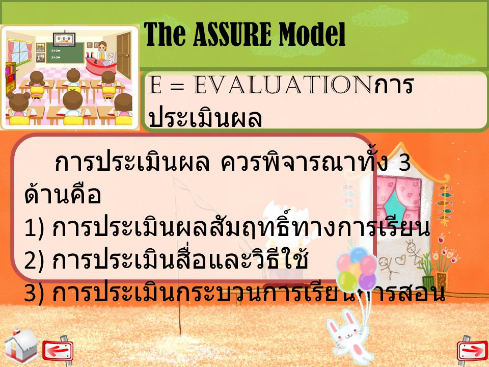 E = EVALUATION การ ประเมินผล The ASSURE Model การประเมินผล ควรพิจารณาทั้ง 3 ด้านคือ 1) การประเมินผลสัมฤทธิ์ทางการเรียน 2) การประเมินสื่อและวิธีใช้ 3)