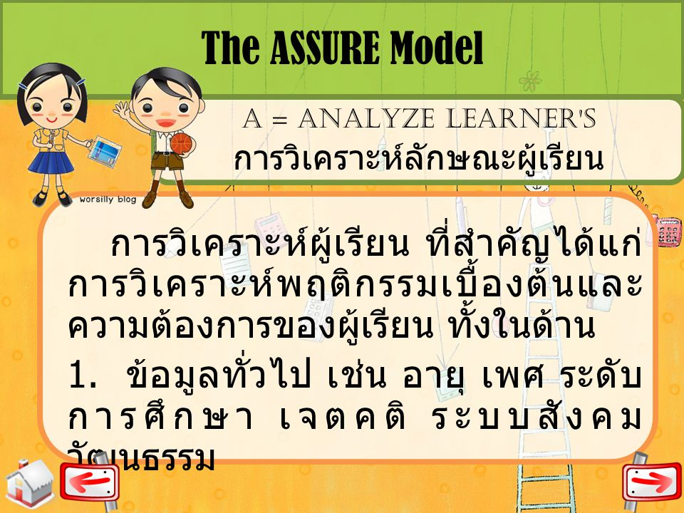 A = ANALYZE LEARNER'S การวิเคราะห์ลักษณะผู้เรียน การวิเคราะห์ผู้เรียน ที่สำคัญได้แก่ การวิเคราะห์พฤติกรรมเบื้องต้นและ ความต้องการของผู้เรียน ทั้งในด้า