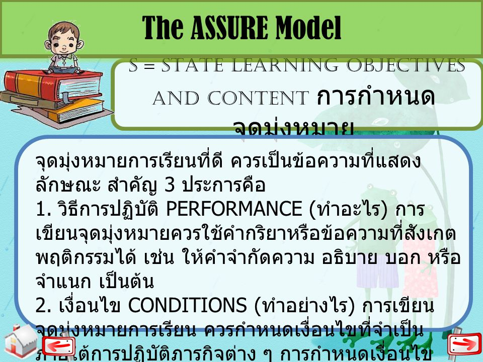 S = STATE LEARNING OBJECTIVES AND CONTENT การกำหนด จุดมุ่งหมาย The ASSURE Model จุดมุ่งหมายการเรียนที่ดี ควรเป็นข้อความที่แสดง ลักษณะ สำคัญ 3 ประการคื