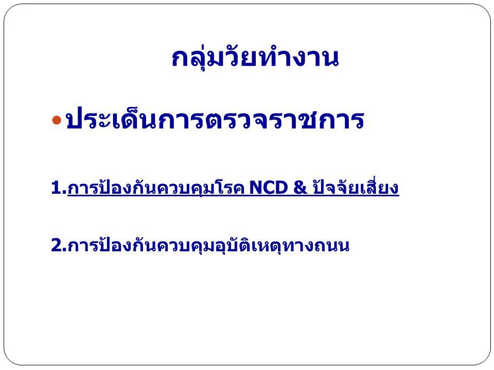 กลุ่มวัยทำงาน ประเด็นการตรวจราชการ 1.การป้องกันควบคุมโรค NCD & ปัจจัยเสี่ยง 2.การป้องกันควบคุมอุบัติเหตุทางถนน
