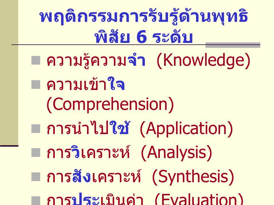 Cognitive Domain ระดับความหมาย คำกริยาที่บ่งบอกถึงการ กระทำ ความรู้ (Knowledge) ความสามารถในการจำ ความรู้ต่าง ๆ ที่ได้ เรียนรู้มา นิยาม, จับคู่, เลือก, จำแนก, บอกคุณลักษณะ, บอกชื่อ, ให้แสดงรายชื่อ, บอก ความสัมพันธ์, ฯลฯ ความเข้าใจ (Comprehension) ความสามารถในการแปล ความ ขยายความ และ เข้าใจในสิ่งที่ได้เรียนรู้ มา แปลความหมาย, เปลี่ยนแปลง ใหม่, แสดง, ยกตัวอย่าง, อธิบาย, อ้างอิง, แปล ความหมาย, สรุป, บอก, รายงาน, บรรยาย, กำหนด ขอบเขต, ฯลฯ การนำไปใช้ (Application) ความสามารถในการใช้สิ่ง ที่ได้เรียนรู้มาเป็น วัตถุดิบก่อให้เกิดสิ่ง ใหม่ ประยุกต์ใช้, จัดกระทำใหม่, แก้ปัญหา, จัดกลุ่ม, นำไปใช้, เลือก, ทำโครง ร่าง, ฝึกหัด, คำนวณ, ฯลฯ