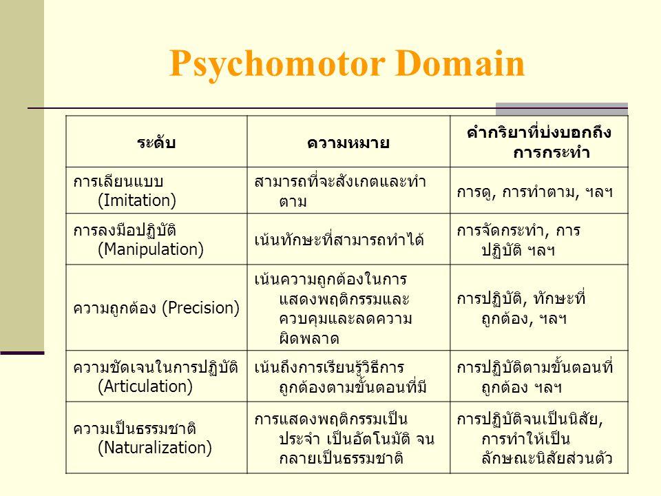 Psychomotor Domain ระดับความหมาย คำกริยาที่บ่งบอกถึง การกระทำ การเลียนแบบ (Imitation) สามารถที่จะสังเกตและทำ ตาม การดู, การทำตาม, ฯลฯ การลงมือปฏิบัติ