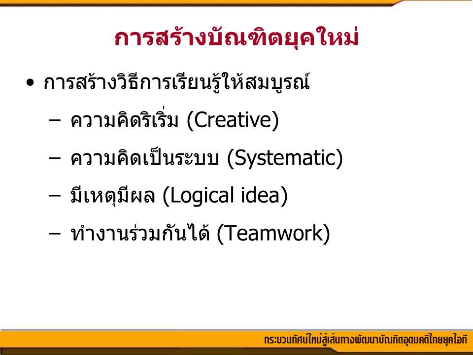 การสร้างบัณฑิตยุคใหม่ การสร้างวิธีการเรียนรู้ให้สมบูรณ์ – ความคิดริเริ่ม (Creative) – ความคิดเป็นระบบ (Systematic) – มีเหตุมีผล (Logical idea) – ทำงาน