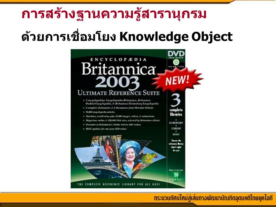 การสร้างฐานความรู้สารานุกรม ด้วยการเชื่อมโยง Knowledge Object