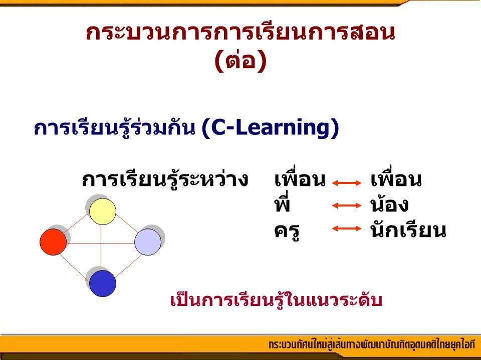 กระบวนการการเรียนการสอน (ต่อ) การเรียนรู้ร่วมกัน (C-Learning) การเรียนรู้ระหว่าง เพื่อน เพื่อน พี่น้อง ครูนักเรียน เป็นการเรียนรู้ในแนวระดับ